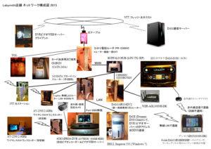 ネットワーク構成図