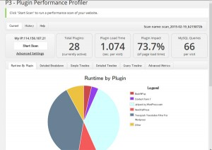 P3-Plugin Performance Profiler